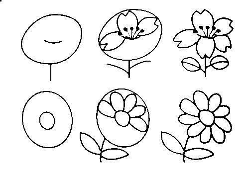 Learn To Draw Flowers For Kids