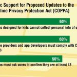 Children's Internet Safety Protection Act