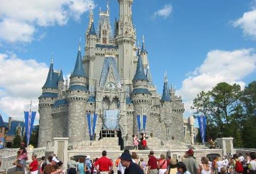 Best Places To Visit With Kids